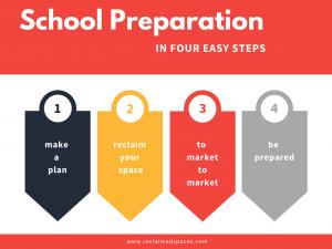 school preparation